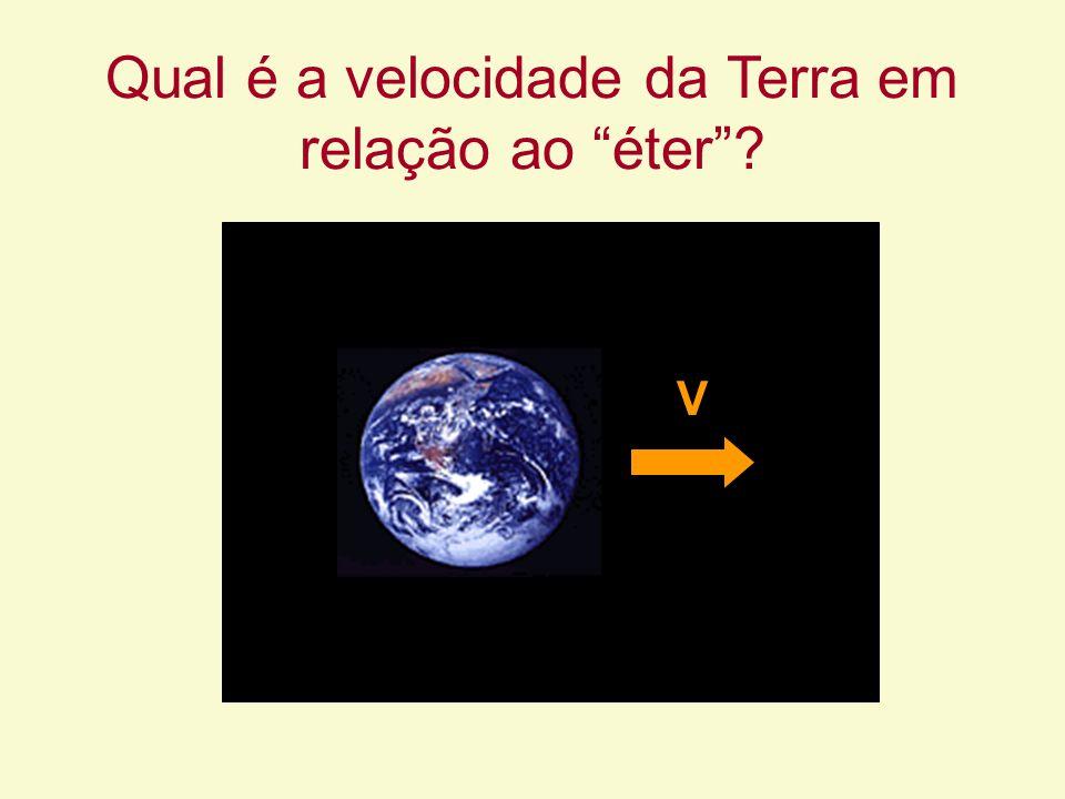 V Qual é a velocidade da Terra em relação ao éter?