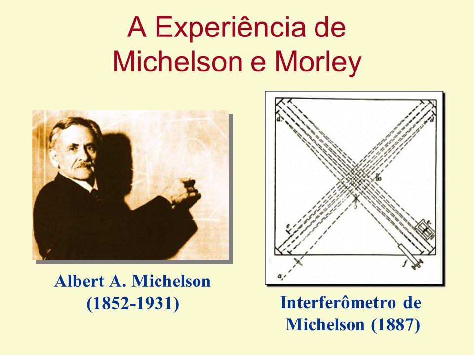 A Experiência de Michelson e Morley Albert A. Michelson (1852-1931) Interferômetro de Michelson (1887)