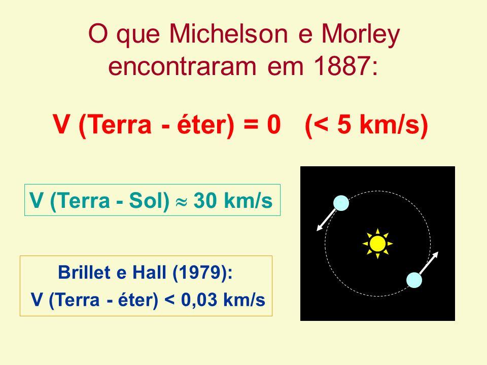 O que Michelson e Morley encontraram em 1887: V (Terra - éter) = 0 (< 5 km/s) V (Terra - Sol) 30 km/s Brillet e Hall (1979): V (Terra - éter) < 0,03 k