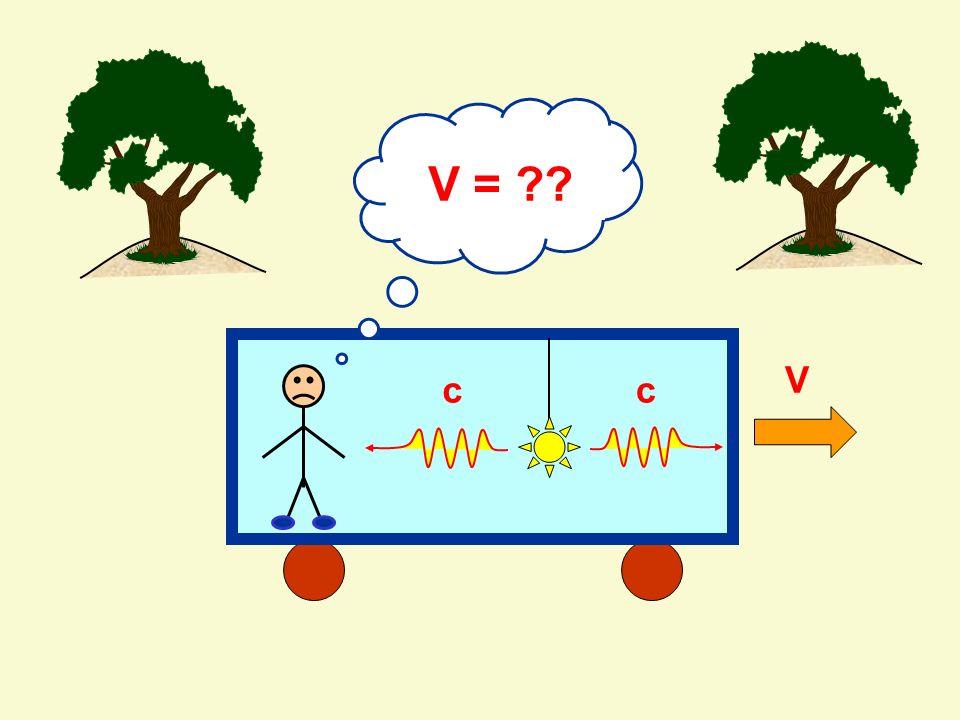 V cc V = ??