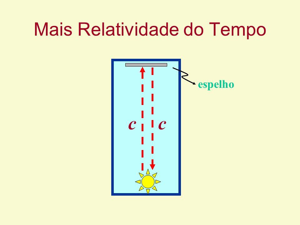 Mais Relatividade do Tempo espelho cc