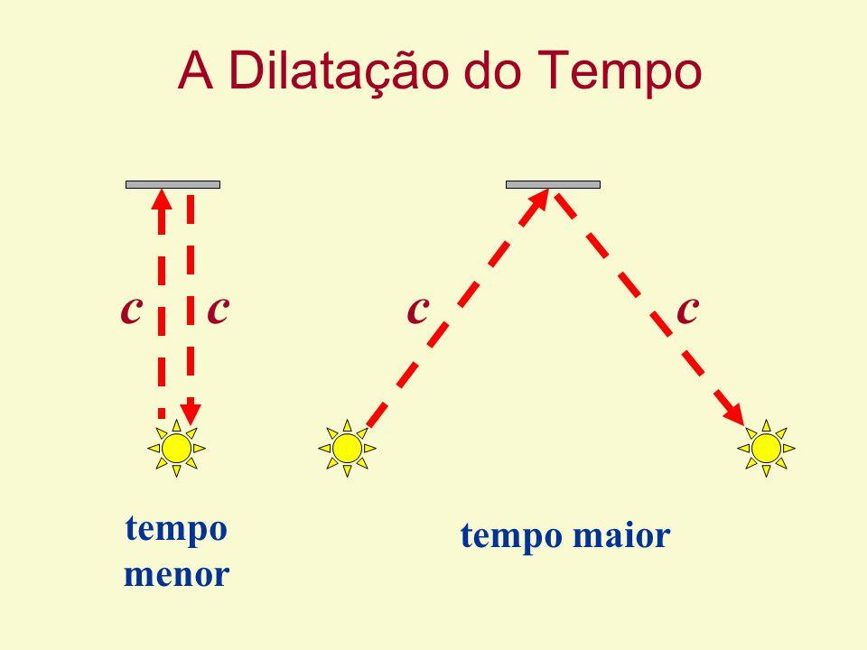 A Dilatação do Tempo cccc tempo menor tempo maior