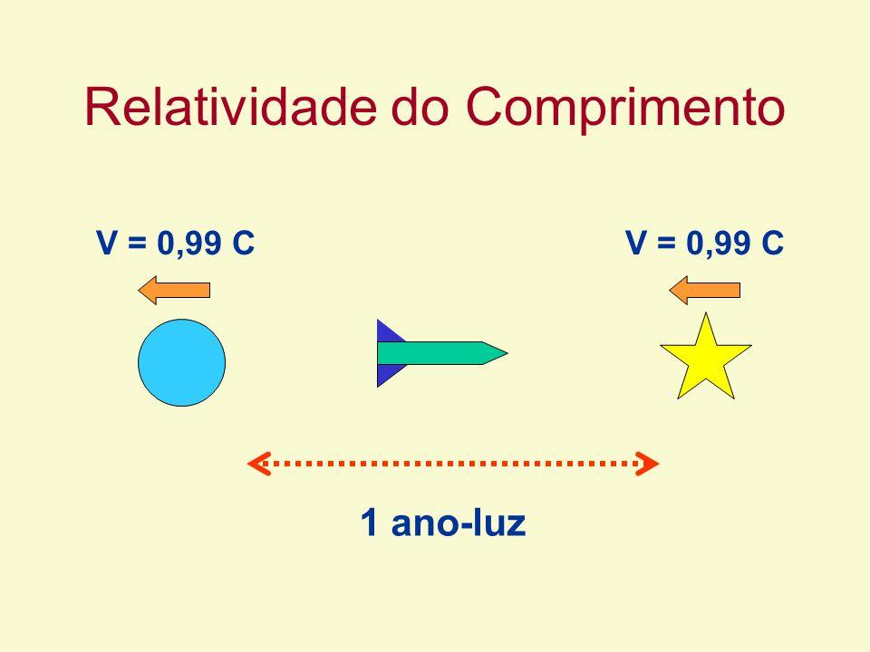 Relatividade do Comprimento 1 ano-luz V = 0,99 C