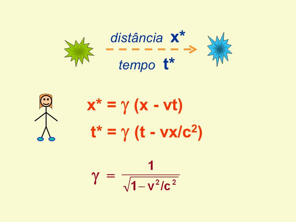 tempo t* distância x* = x* = (x - vt) t* = (t - vx/c 2 )