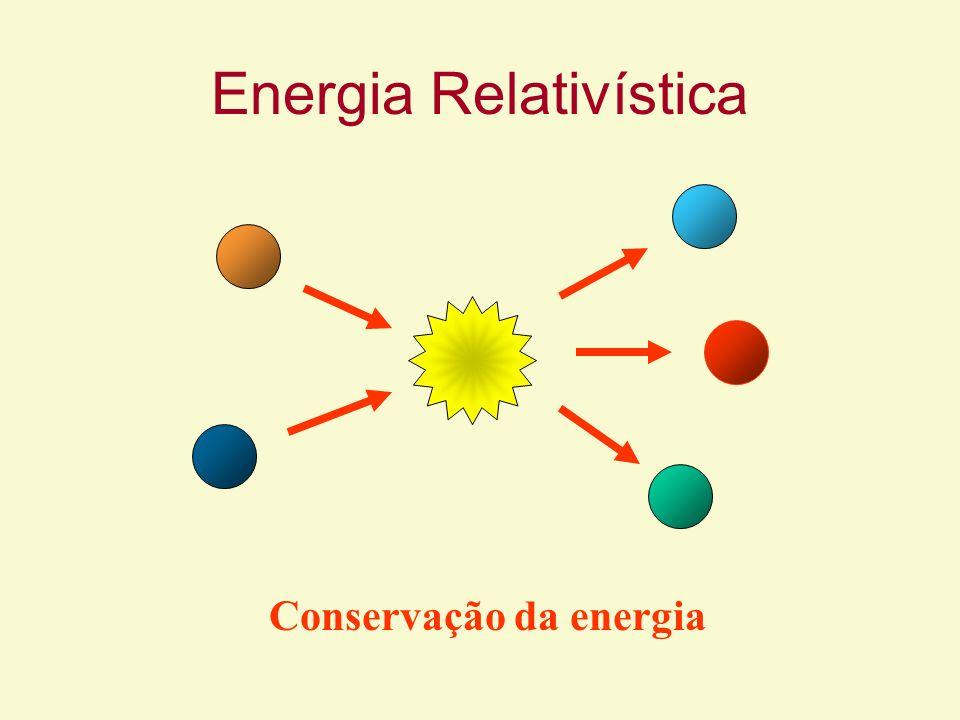 Energia Relativística Conservação da energia