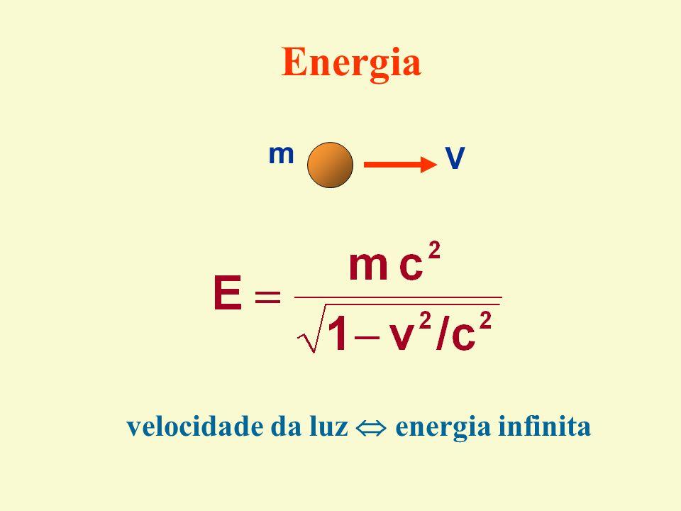 Energia V m velocidade da luz energia infinita