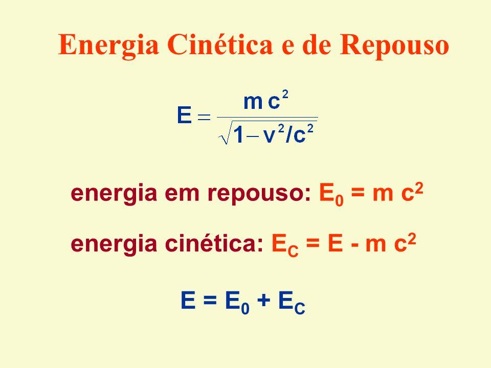 Energia Cinética e de Repouso energia em repouso: E 0 = m c 2 energia cinética: E C = E - m c 2 E = E 0 + E C
