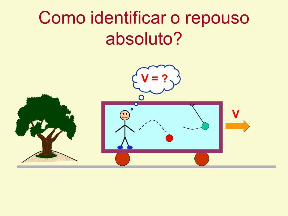 Como identificar o repouso absoluto? V V = ?