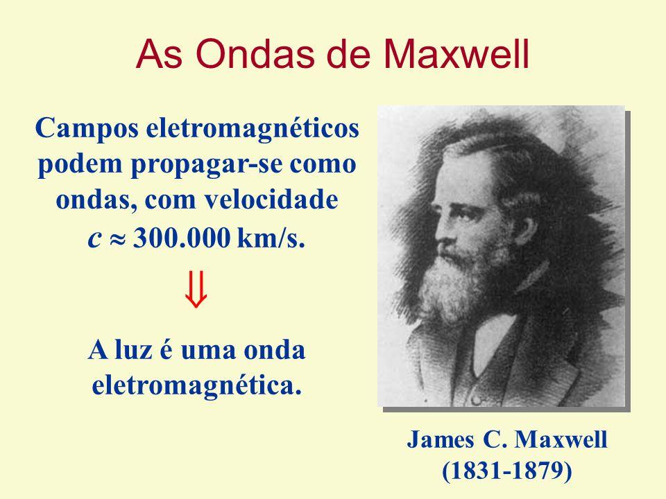 As Ondas de Maxwell James C. Maxwell (1831-1879) Campos eletromagnéticos podem propagar-se como ondas, com velocidade c 300.000 km/s. A luz é uma onda