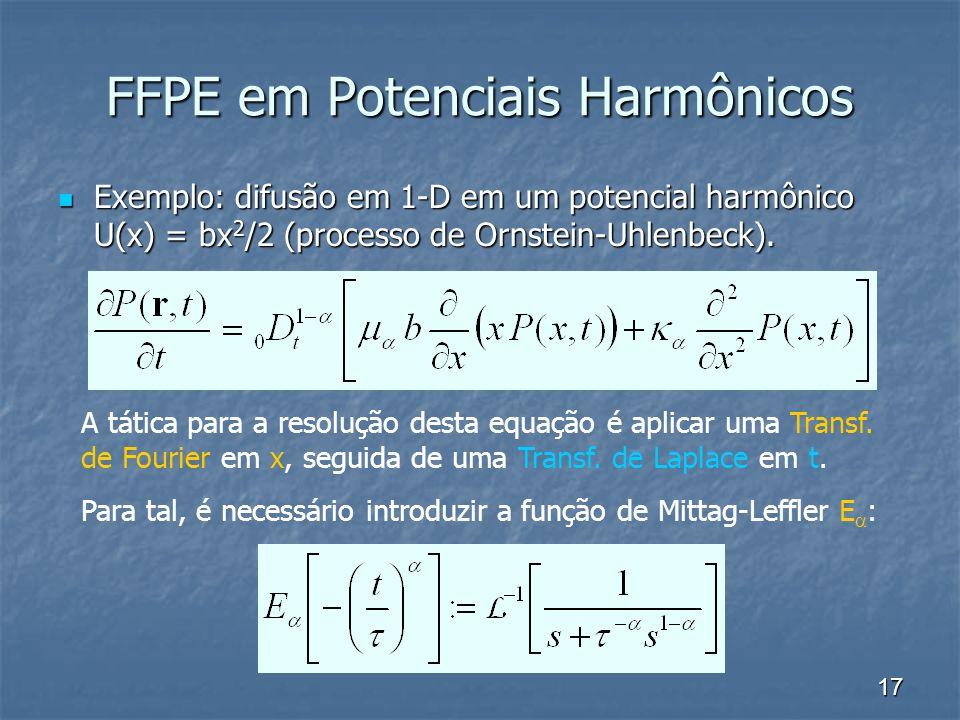 17 FFPE em Potenciais Harmônicos Exemplo: difusão em 1-D em um potencial harmônico U(x) = bx 2 /2 (processo de Ornstein-Uhlenbeck). Exemplo: difusão e