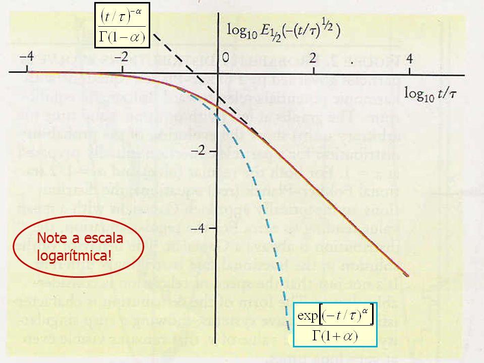 19 Note a escala logarítmica!
