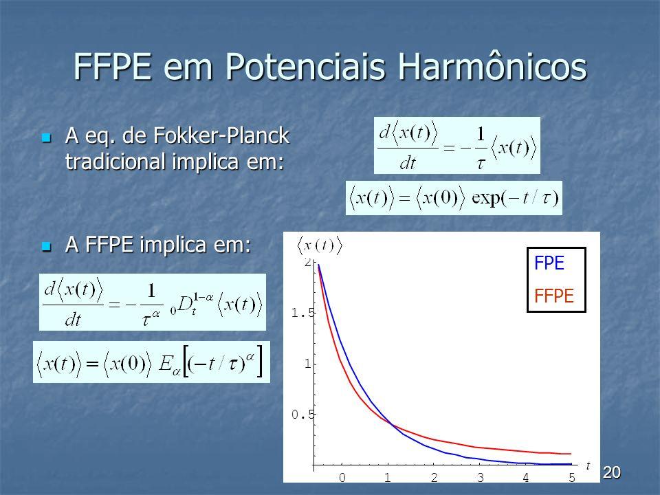 20 FFPE em Potenciais Harmônicos A eq. de Fokker-Planck tradicional implica em: A eq. de Fokker-Planck tradicional implica em: A FFPE implica em: A FF