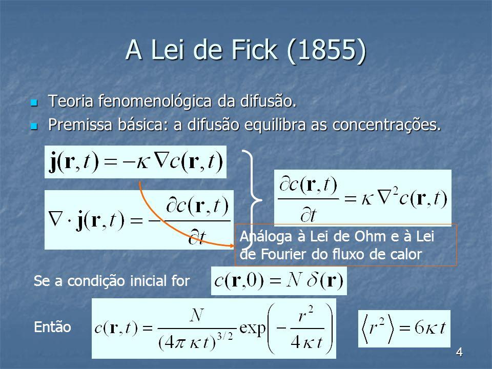 5 A Teoria de Einstein-Smoluchowski (1-D) Hipótese: a cada impacto (que ocorre, em média, após um tempo ) a partícula dá um salto de x=±L (magnitude constante) Hipótese: a cada impacto (que ocorre, em média, após um tempo ) a partícula dá um salto de x=±L (magnitude constante) A probabilidade da partícula se encontrar em m (:= x / L) após n (:= t / ) saltos sucessivos é dada por: