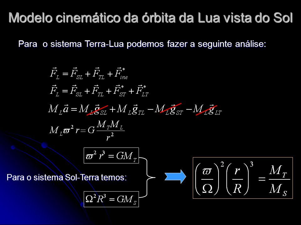 Para o sistema Terra-Lua podemos fazer a seguinte análise: Para o sistema Sol-Terra temos: Modelo cinemático da órbita da Lua vista do Sol