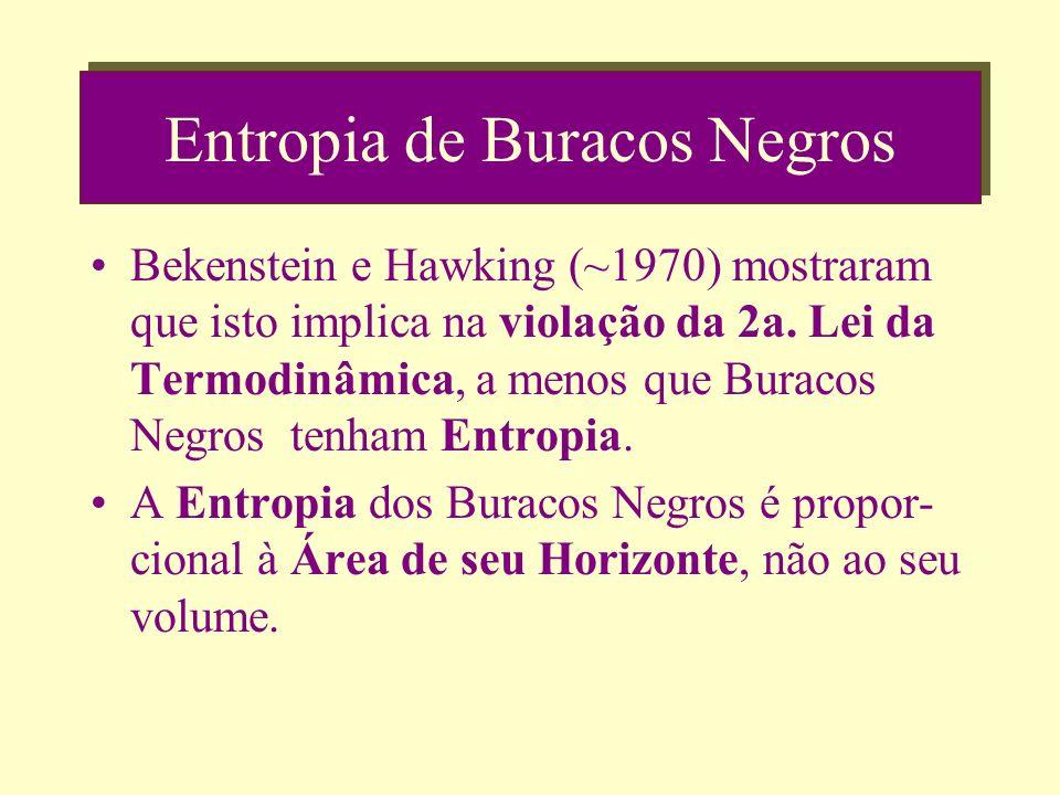 Onde é relevante a Gravitação Quântica? Grande Explosão (Big Bang); Buracos Negros: Classicamente (na Relatividade Geral), pos- suem Massa, Carga, Mom
