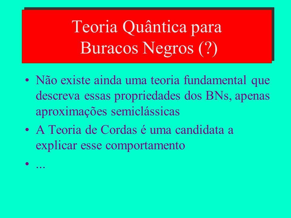 Temperatura dos BN Por terem Entropia, Buracos Negros tem também Temperatura e portanto devem emitir radiação: Comportamento Quântico