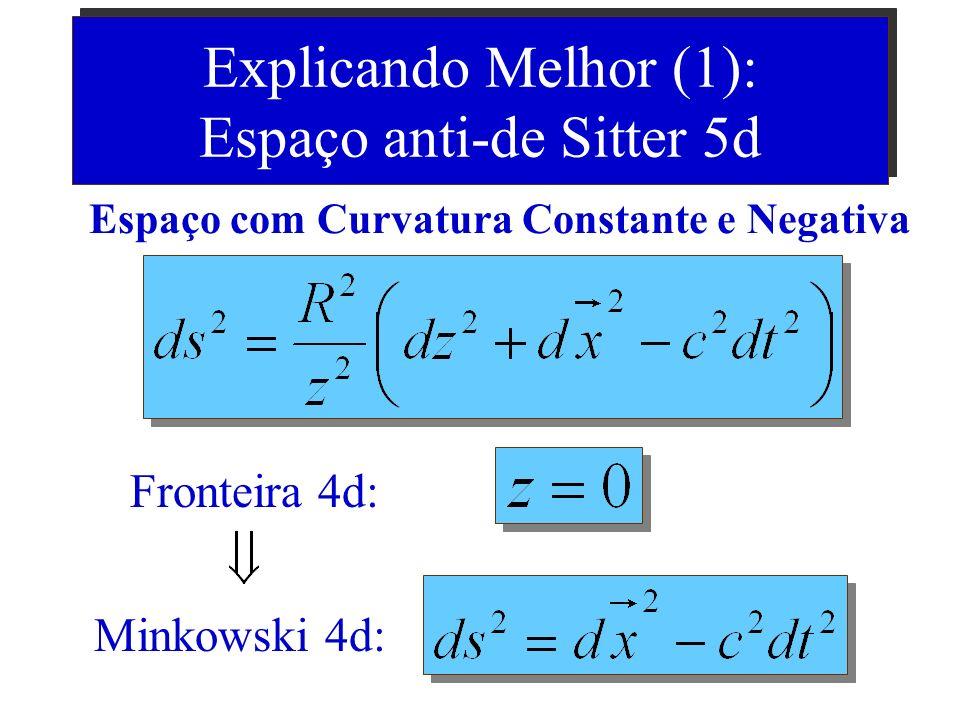 Conjectura de Maldacena Teorias de Cordas no espaço anti-de Sitter são equivalentes a Teorias de Calibre SU(N), Supersimétricas e Conformes, com N gra