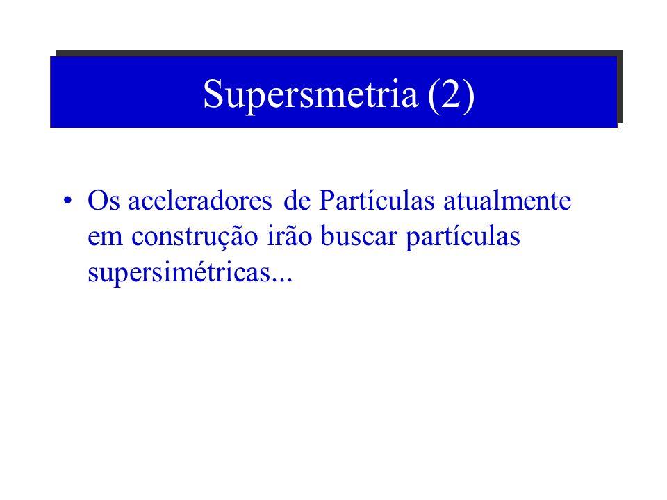 (4): Supersimetria Para cada BÓSON existe um FÉRMION e vice-versa, ambos com mesmas cargas e massa (J. Wess e B. Zumino, 1974). Ainda não foram observ