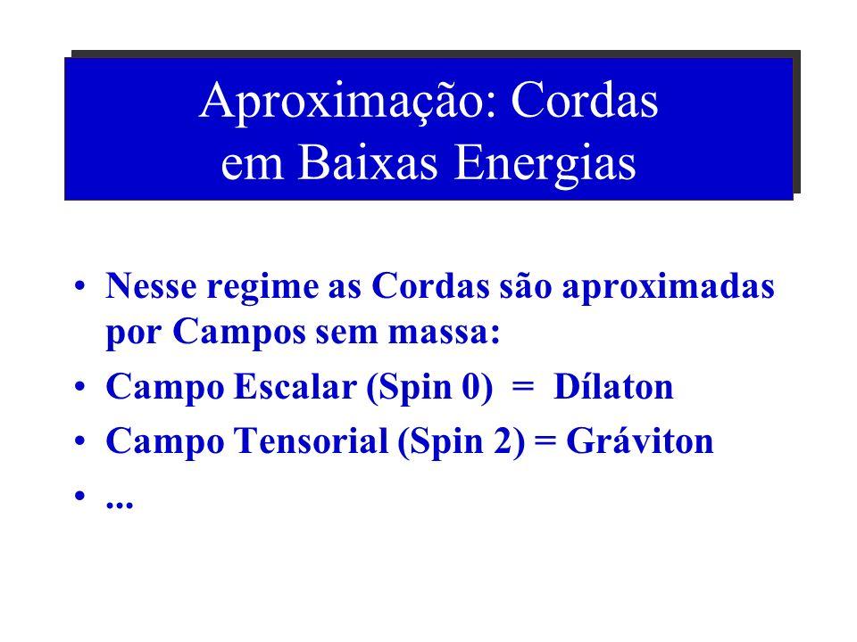 Recapitulando: Correspondência AdS/TCC Teorias de Cordas (10d) no espaço anti-de Sitter(5d) são equivalentes a Teorias de Calibre SU(N), Supersimétric