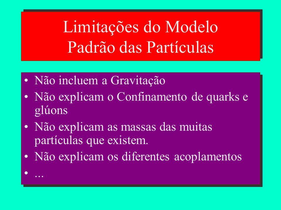 Modelo Padrão das Partículas (Partículas Fundamentais ou Elementares) FÉRMIONS (Spin 1/2) Campos de Matéria quarks (u, d, s, c, t, b) léptons (e, e,,,