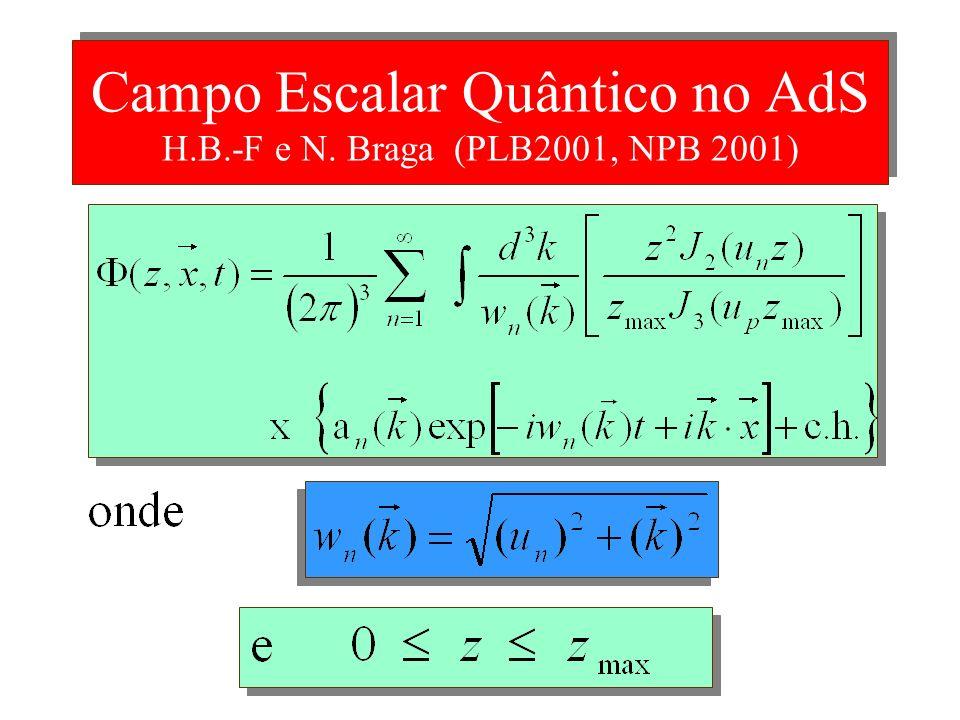 De acordo com a Correspondência AdS/TCC Dílaton (Spin 0) (no AdS com 5 dimensões) Glueball Escalar (Spin 0) (numa teoria de Calibre SU(N) Supersimétri
