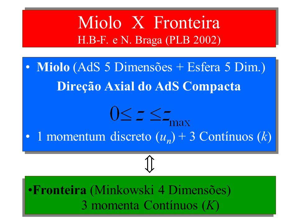 Função de Bessel J 2 (x) Zeros: J 2 ( 2,n ) = 0