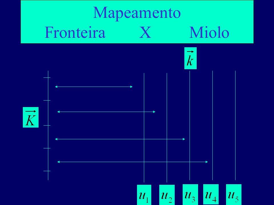 Miolo X Fronteira H.B-F. e N. Braga (PLB 2002) Miolo (AdS 5 Dimensões + Esfera 5 Dim.) Direção Axial do AdS Compacta 1 momentum discreto (u n ) + 3 Co