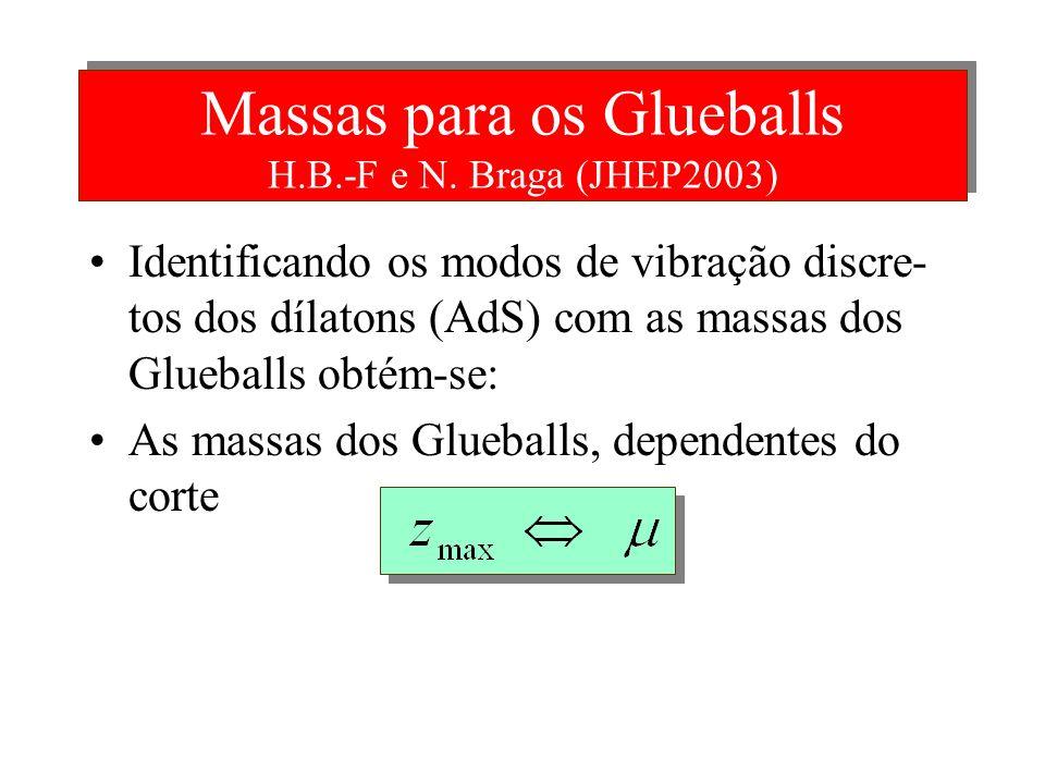Mapeamento Holográfico e as Interações Fortes H.B.-F. e N. Braga (PLB2003) Usando o Mapeamento dílaton (miolo do AdS com o corte z max ) e glueballs n