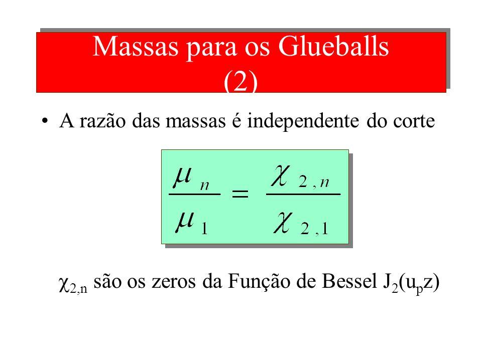 Massas para os Glueballs H.B.-F e N. Braga (JHEP2003) Identificando os modos de vibração discre- tos dos dílatons (AdS) com as massas dos Glueballs ob