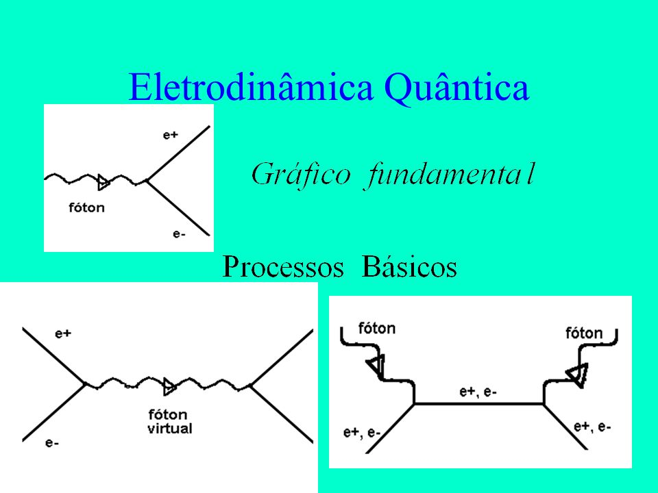 Partículas São as excitações (modos de vibração) dos Campos Quantizados: