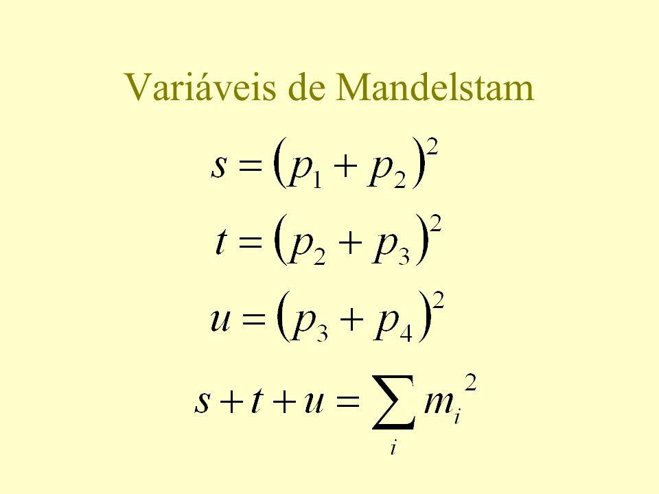 Variáveis de Mandelstam