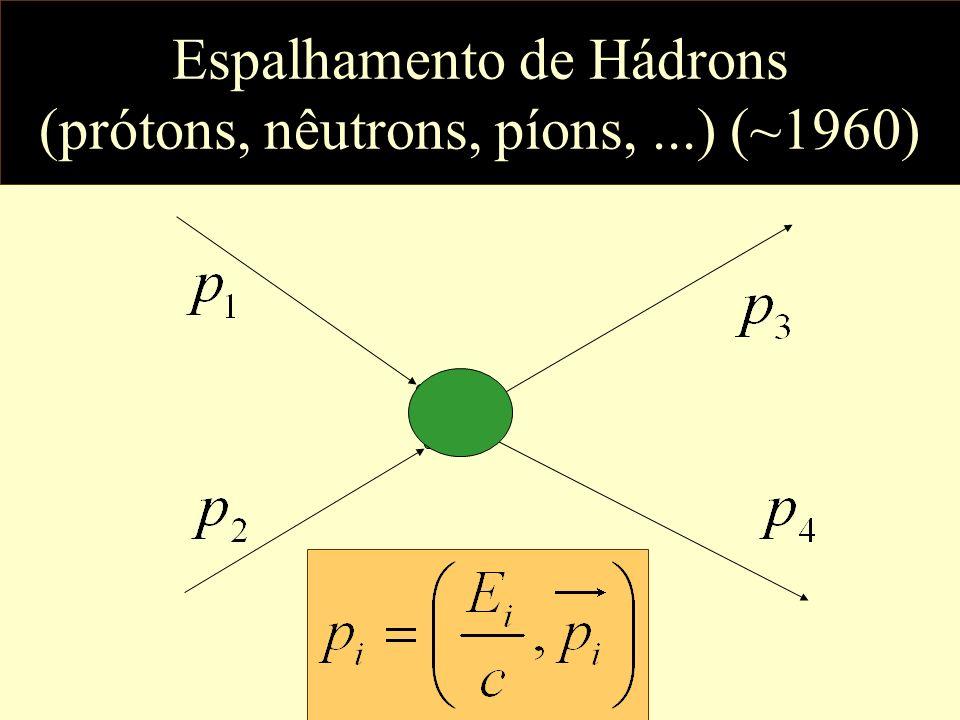 Como surgiu a Teoria das Cordas? A partir de resultados Experimentais do Espalhamento de Hádrons (partículas que interagem através da Força Nuclear Fo
