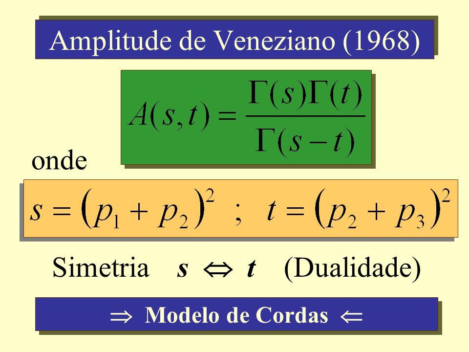 Espalhamento de Hádrons (prótons, nêutrons, píons,...) (~1960)
