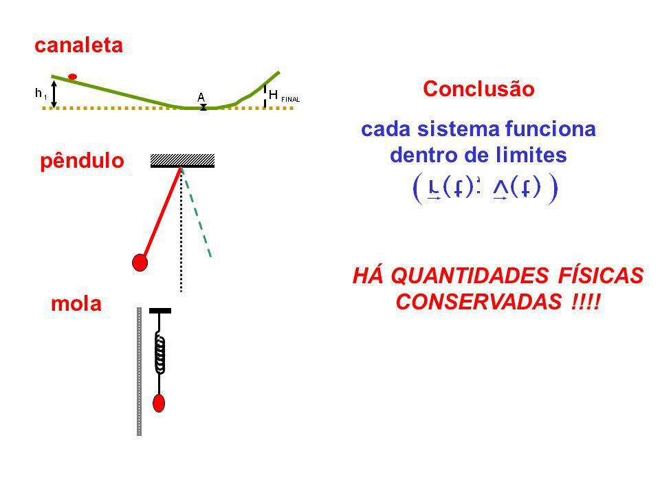 canaleta pêndulo mola Conclusão cada sistema funciona dentro de limites HÁ QUANTIDADES FÍSICAS CONSERVADAS !!!!