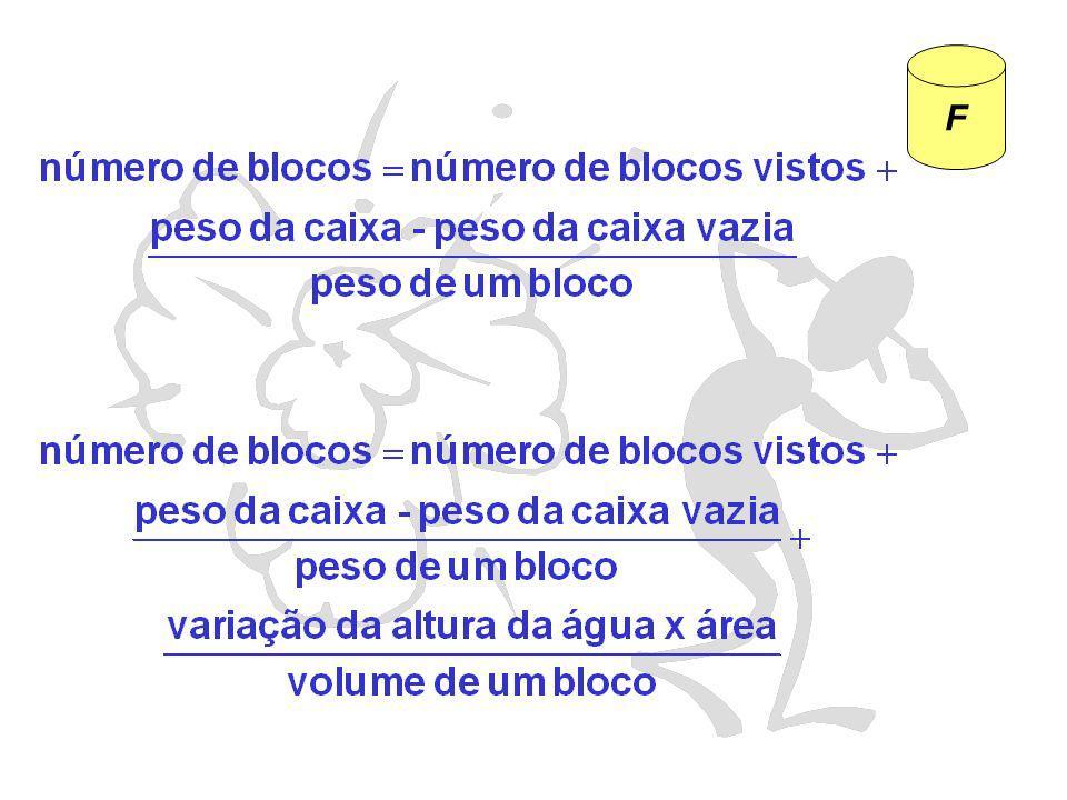 F LEI UNIVERSAL DA CONSERVAÇÃO DO NÚMERO DE BLOCOS !!!