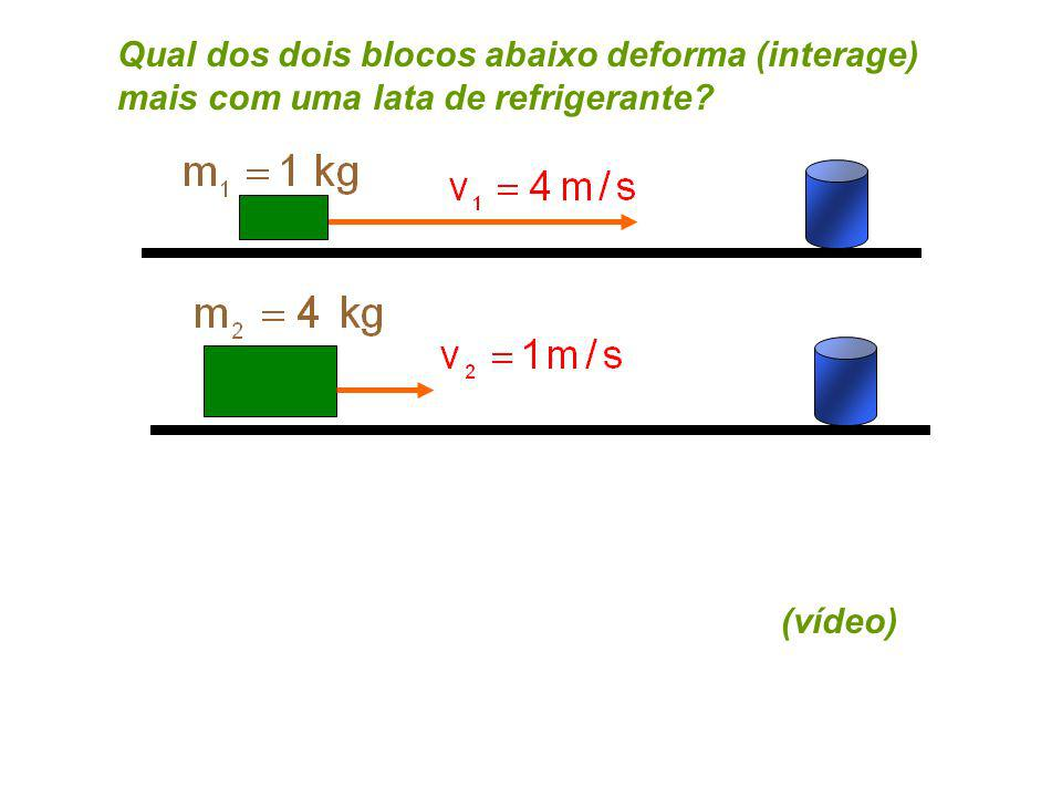 Qual dos dois blocos abaixo deforma (interage) mais com uma lata de refrigerante? (vídeo)