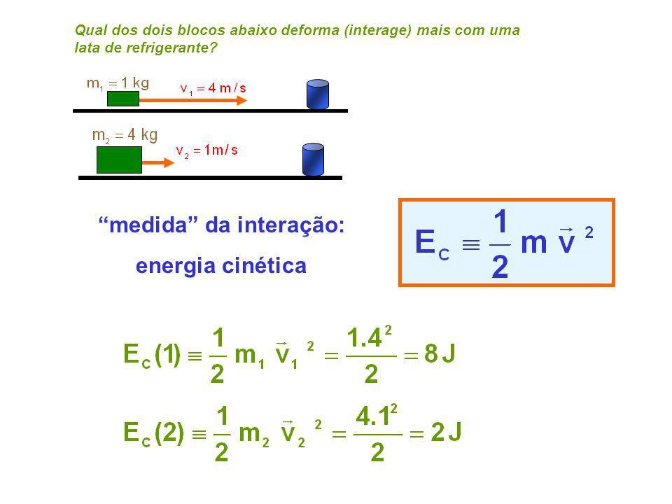 Qual dos dois blocos abaixo deforma (interage) mais com uma lata de refrigerante? medida da interação: energia cinética