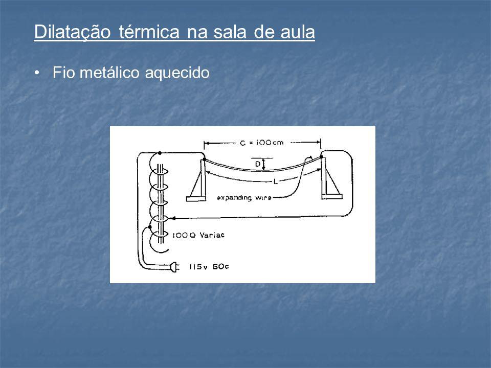 Dilatação térmica na sala de aula Fio metálico aquecido