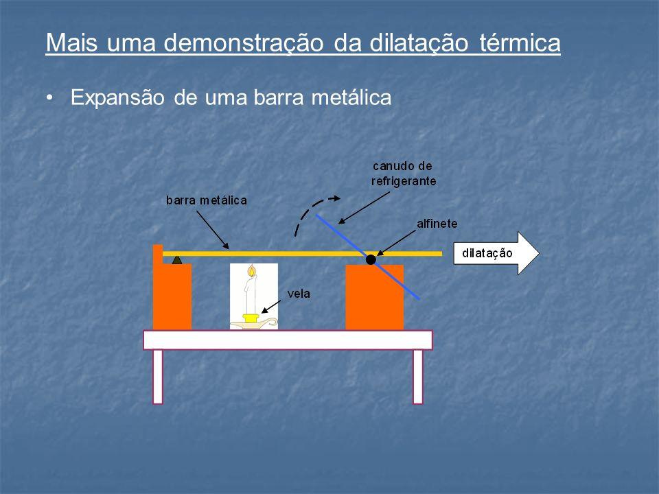 Mais uma demonstração da dilatação térmica Expansão de uma barra metálica
