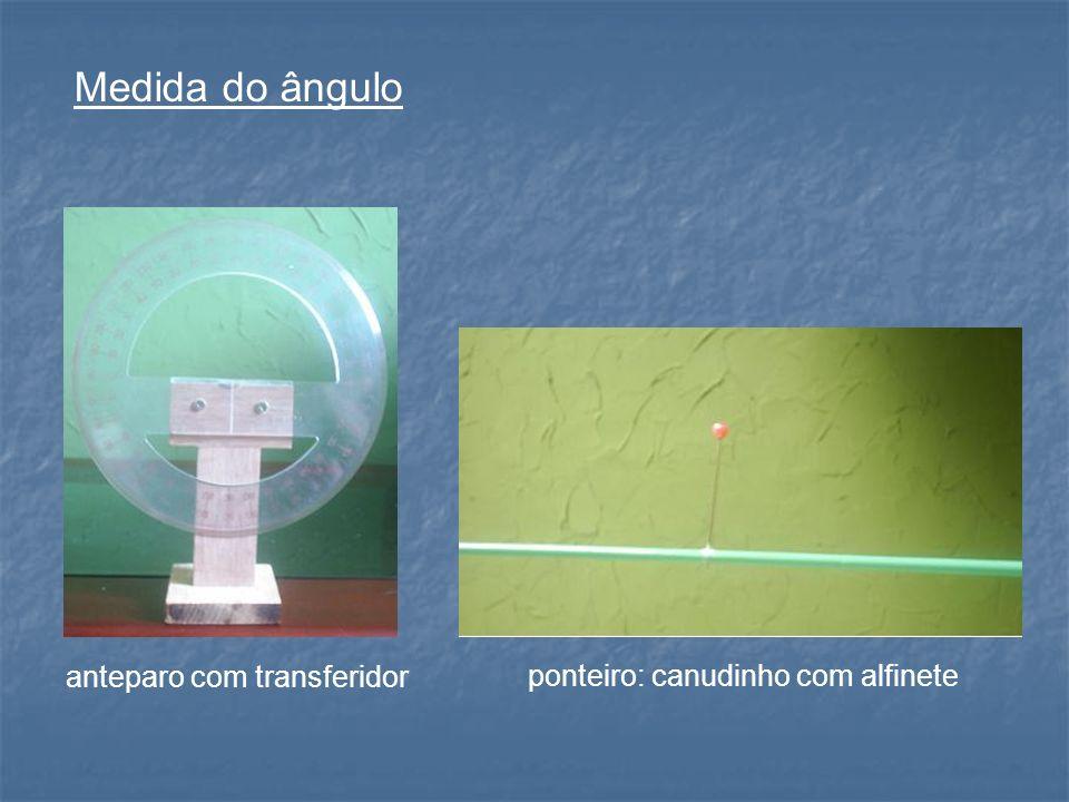 Medida do ângulo anteparo com transferidor ponteiro: canudinho com alfinete