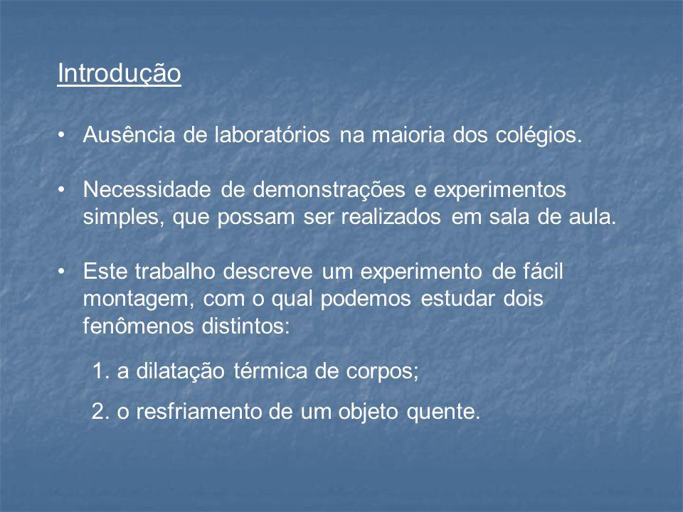 Introdução Ausência de laboratórios na maioria dos colégios.