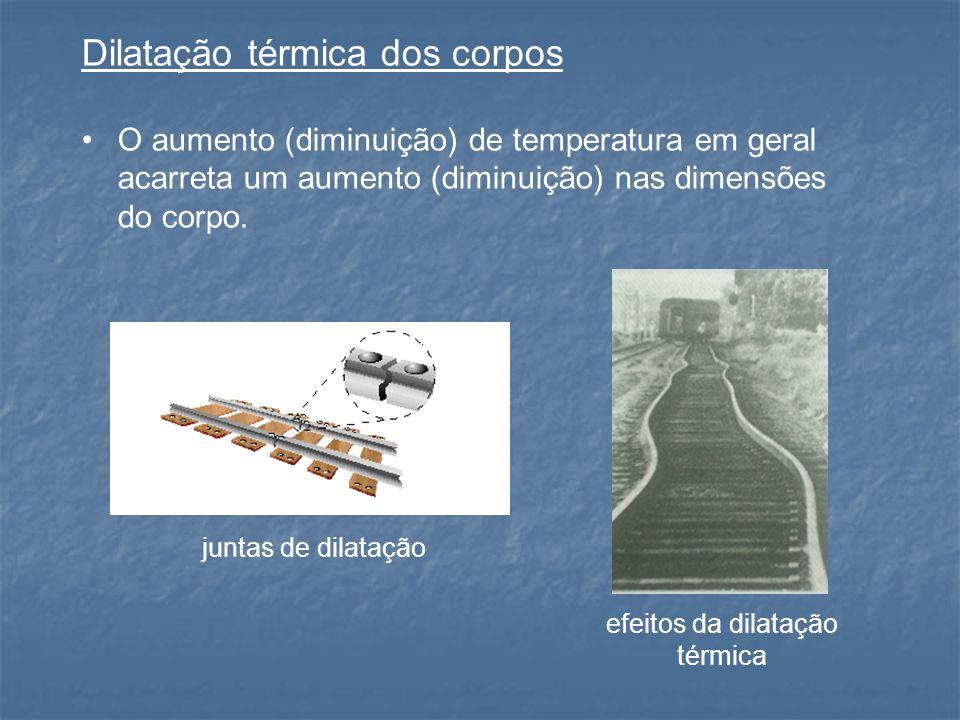 Dilatação térmica dos corpos O aumento (diminuição) de temperatura em geral acarreta um aumento (diminuição) nas dimensões do corpo.