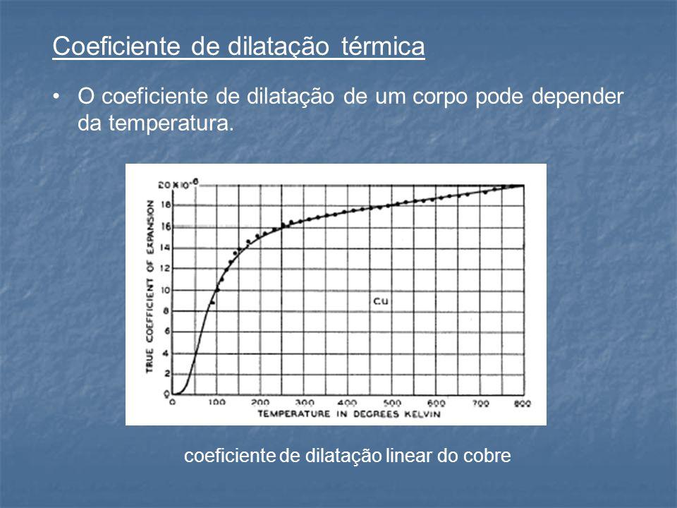 Coeficiente de dilatação térmica O coeficiente de dilatação de um corpo pode depender da temperatura.