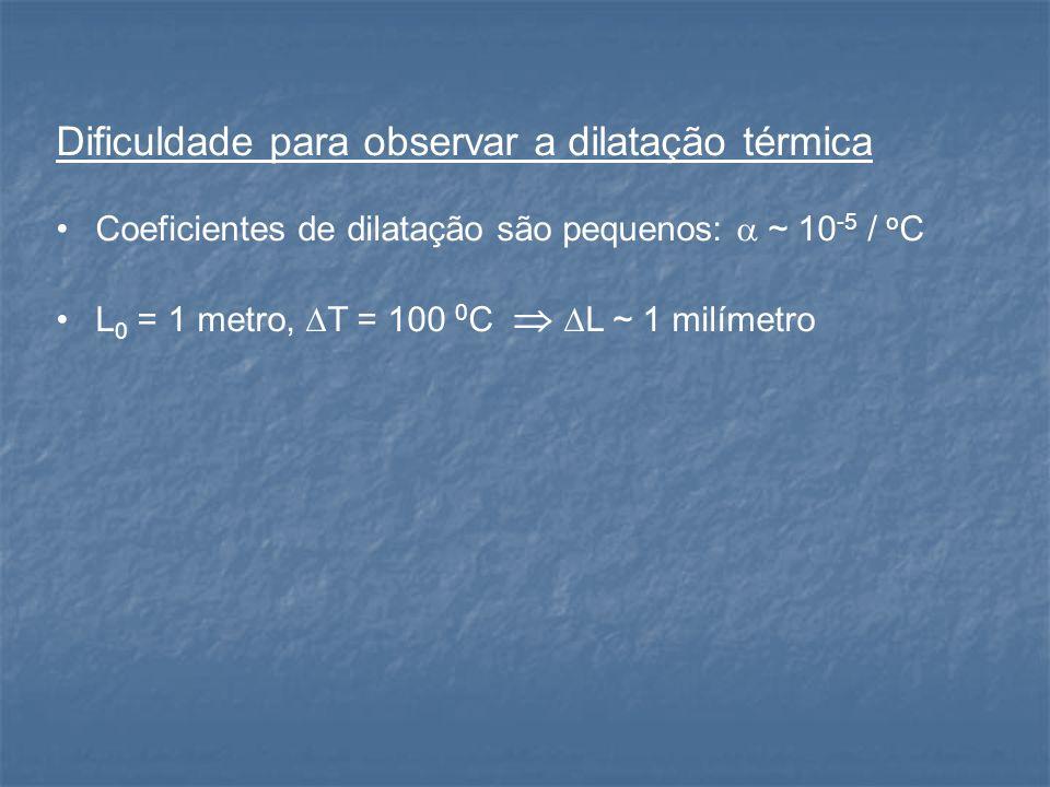 Dificuldade para observar a dilatação térmica Coeficientes de dilatação são pequenos: ~ 10 -5 / o C L 0 = 1 metro, T = 100 0 C L ~ 1 milímetro
