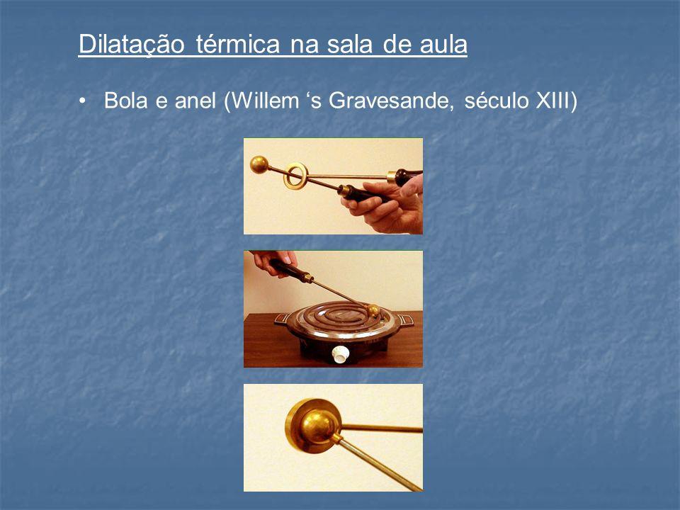 Dilatação térmica na sala de aula Bola e anel (Willem s Gravesande, século XIII)