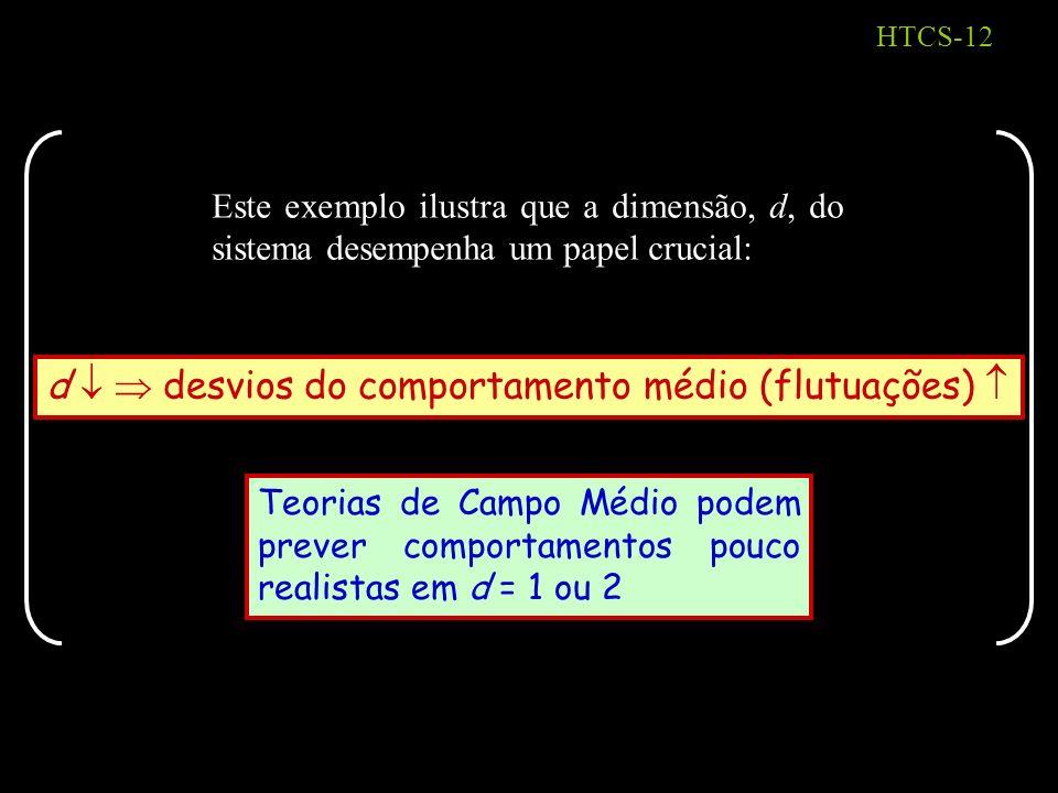 HTCS-11 O que o modelo simplificado prevê (2 dimensões)? Teoria de Campo Médio (teoria de 1 partícula) Simulações de Monte Carlo