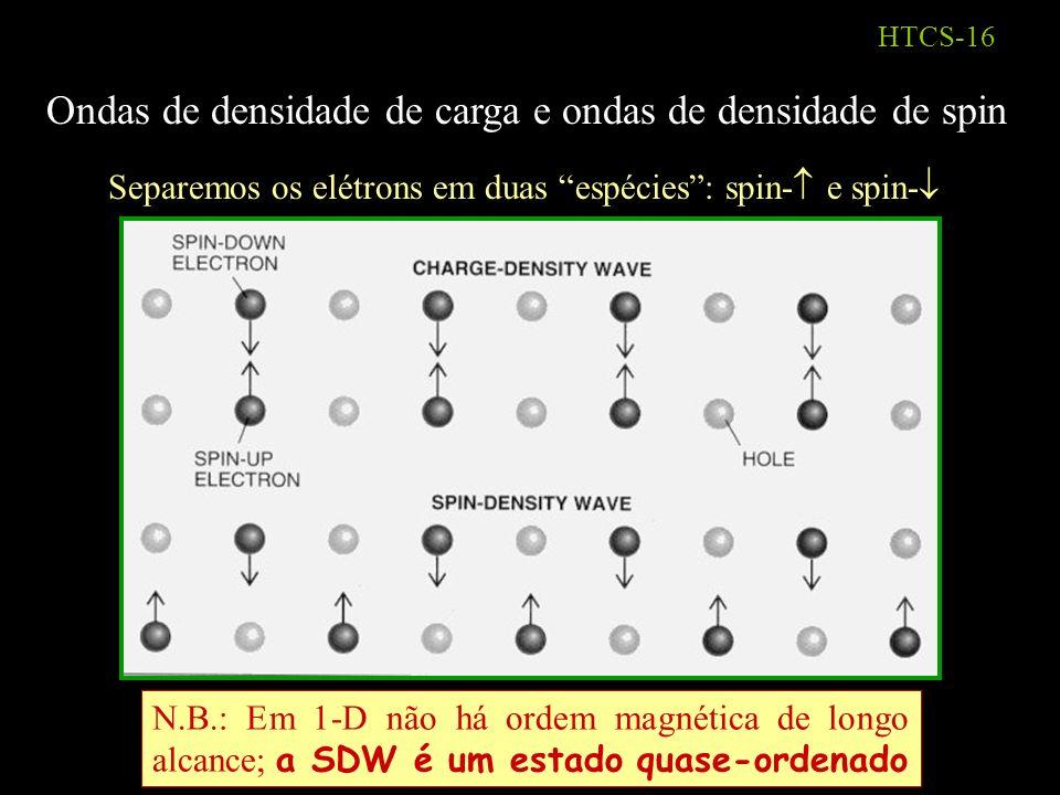 HTCS-15 Fase listrada melhor observada num primo dos supercondutores novo ingrediente: ordenamento direcional dos orbitais d do Mn Formação de CDW [onda de densidade de carga]