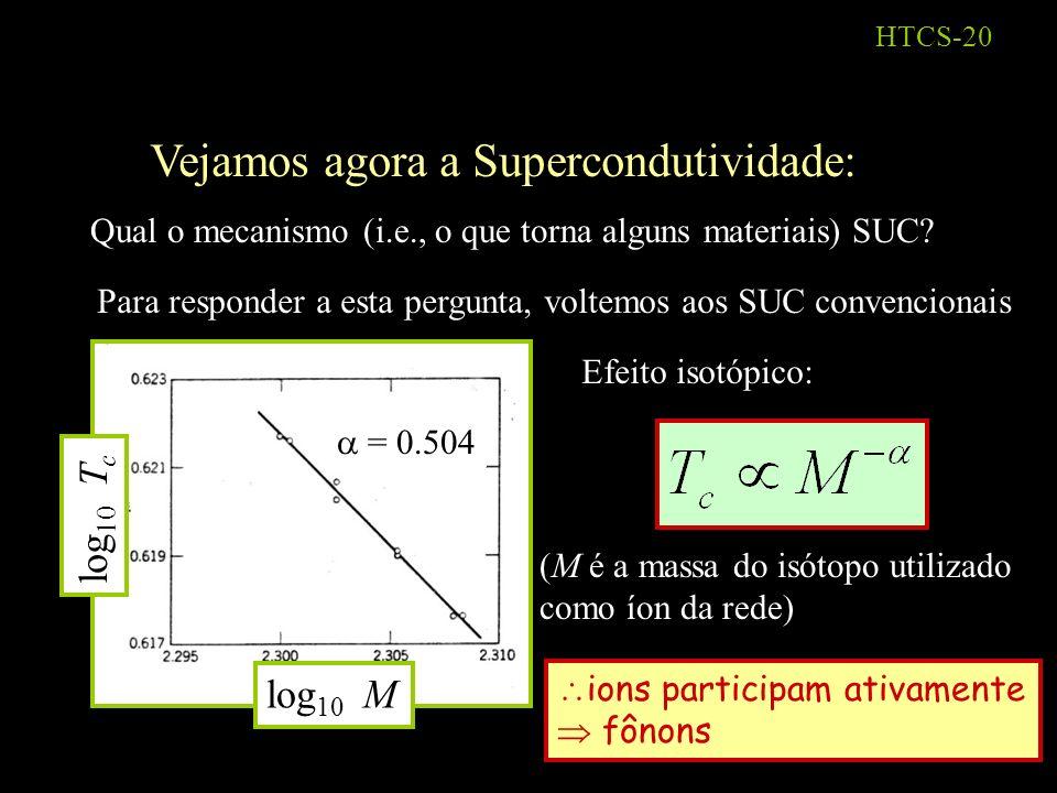 Acredita-se que nos HTCS haja um equilíbrio entre o ordenamento de spin (AFM, nao SDW) e o ordenamento de cargas (tipo CDW) ao longo de uma direção ( na Fig.): HTCS-19 As cargas tendem a se agrupar em regiões de menor ordem AFM