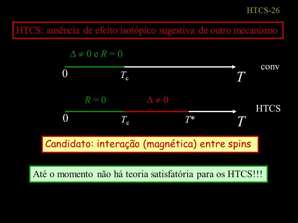 – HTCS-25 Teoria BCS [Bardeen, Cooper & Scrieffer] (1957): escala de energia: determinada pelos fonons temperaturas limitadas a 30 K intensidade da interacao e-e via fonon densidade de estados no nivel de Fermi