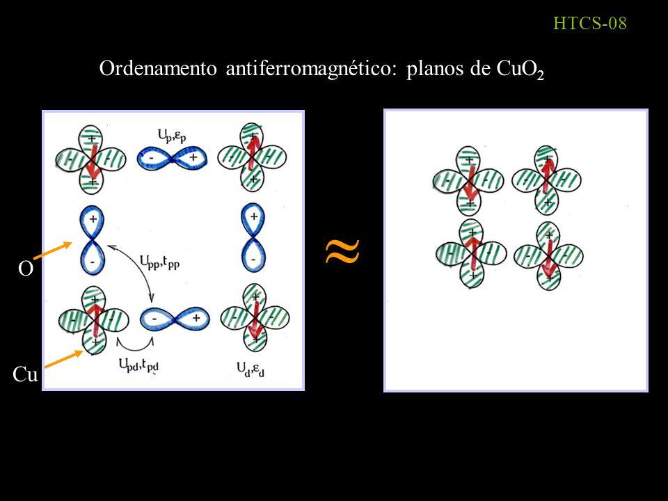 HTCS-07 Cálculos de bandas: caso não-dopado (x = 0): Metal ????Incluindo correlação, o comportamento isolante (correto!) é obtido